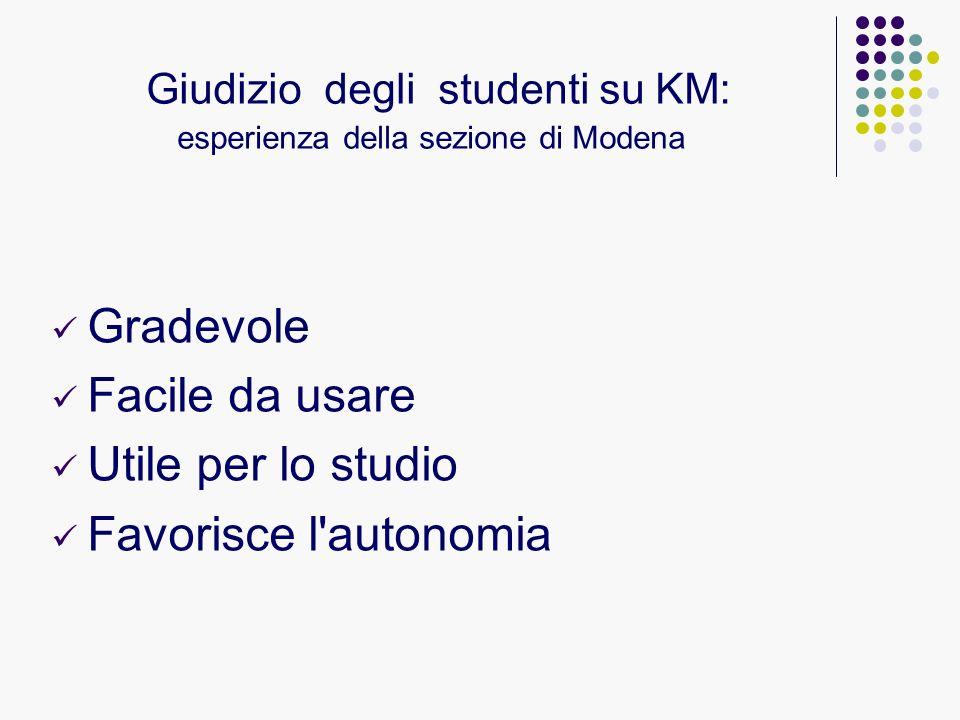 Giudizio degli studenti su KM: esperienza della sezione di Modena Gradevole Facile da usare Utile per lo studio Favorisce l'autonomia