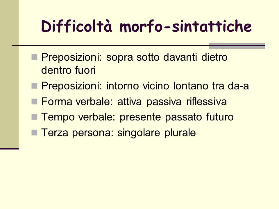 Difficoltà morfo-sintattiche Preposizioni: sopra sotto davanti dietro dentro fuori Preposizioni: intorno vicino lontano tra da-a Forma verbale: attiva
