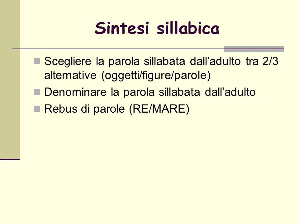Sintesi sillabica Scegliere la parola sillabata dalladulto tra 2/3 alternative (oggetti/figure/parole) Denominare la parola sillabata dalladulto Rebus
