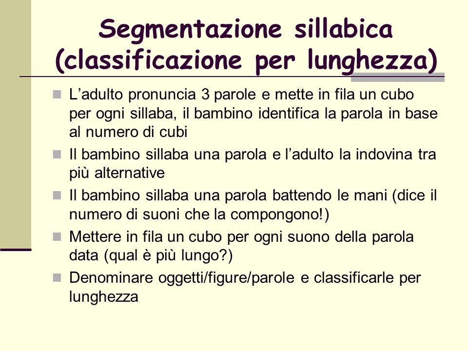 Segmentazione sillabica (classificazione per lunghezza) Ladulto pronuncia 3 parole e mette in fila un cubo per ogni sillaba, il bambino identifica la