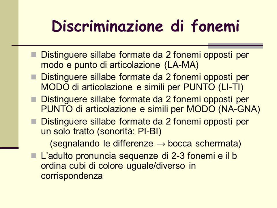 Discriminazione di fonemi Distinguere sillabe formate da 2 fonemi opposti per modo e punto di articolazione (LA-MA) Distinguere sillabe formate da 2 f