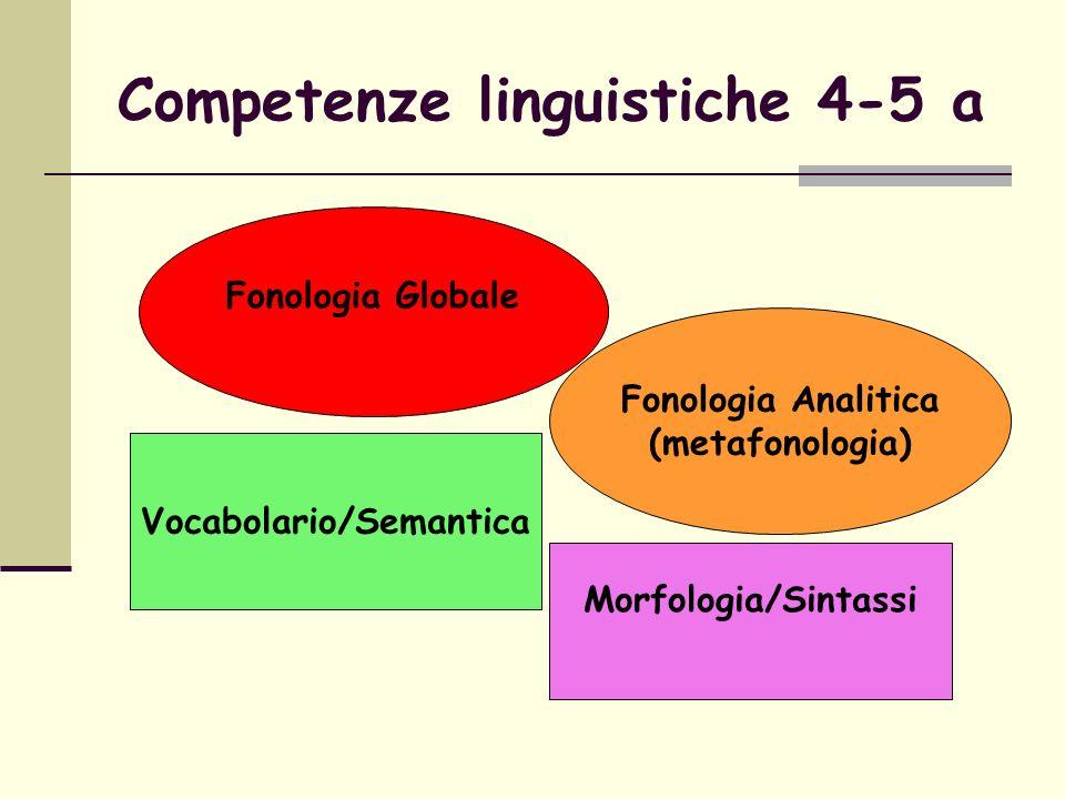 Competenze linguistiche 4-5 a Vocabolario/Semantica Morfologia/Sintassi Fonologia Analitica (metafonologia) Fonologia Globale