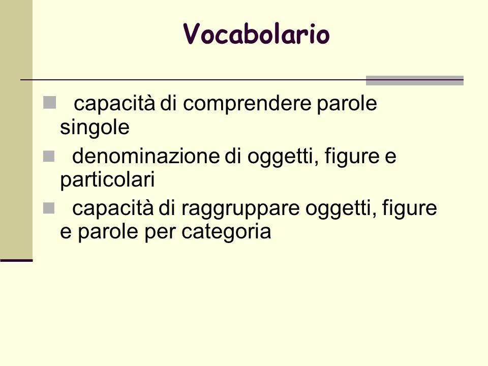 Vocabolario capacità di comprendere parole singole denominazione di oggetti, figure e particolari capacità di raggruppare oggetti, figure e parole per