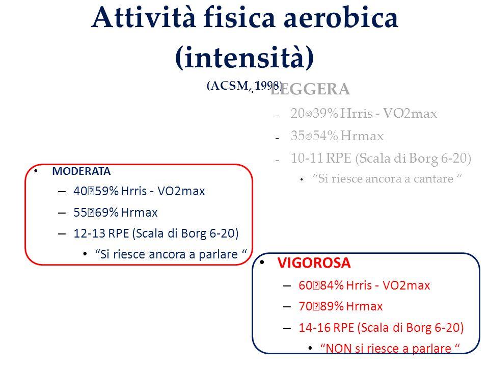 Attività fisica aerobica (intensità) (ACSM, 1998) LEGGERA – 20 39% Hrris - VO2max – 35 54% Hrmax – 10-11 RPE (Scala di Borg 6-20) Si riesce ancora a cantare MODERATA – 40 59% Hrris - VO2max – 55 69% Hrmax – 12-13 RPE (Scala di Borg 6-20) Si riesce ancora a parlare VIGOROSA – 60 84% Hrris - VO2max – 70 89% Hrmax – 14-16 RPE (Scala di Borg 6-20) NON si riesce a parlare