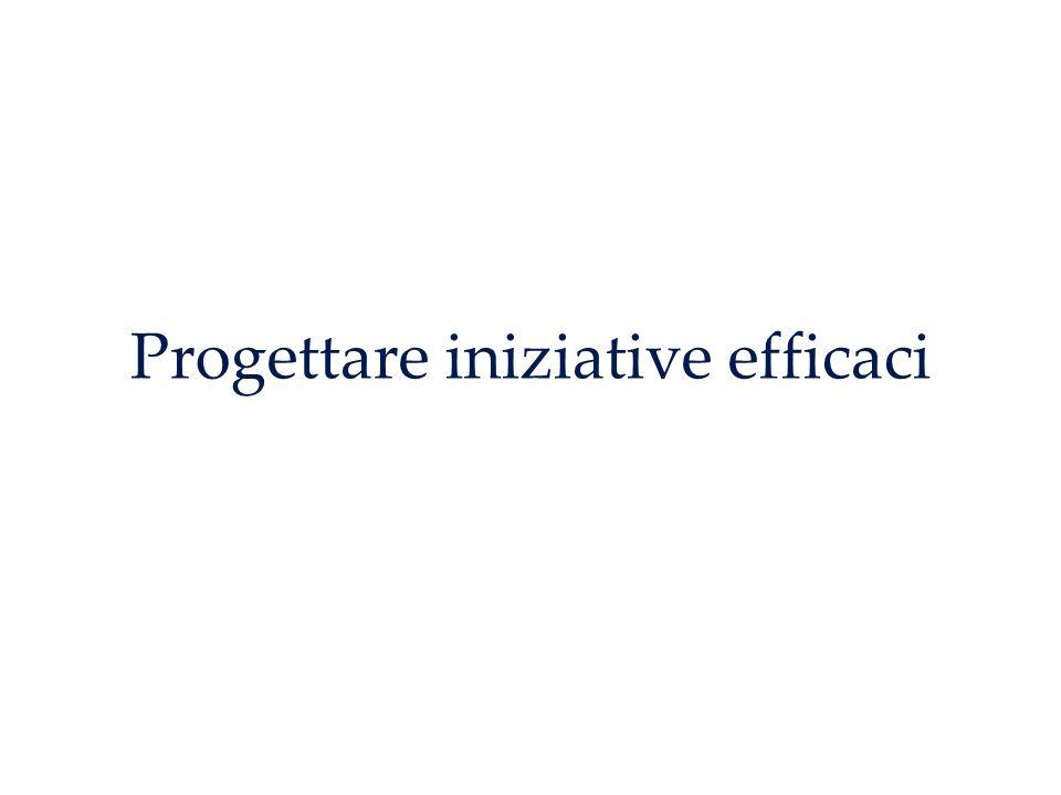 Progettare iniziative efficaci