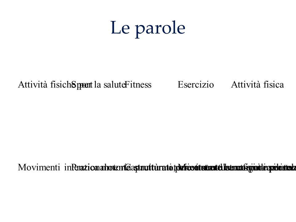 Attività per diversi livelli di anziani Resistenza aerobica Mobilità Articolare Forza Heyward, 2002 (modificato) Attività motoria regolare