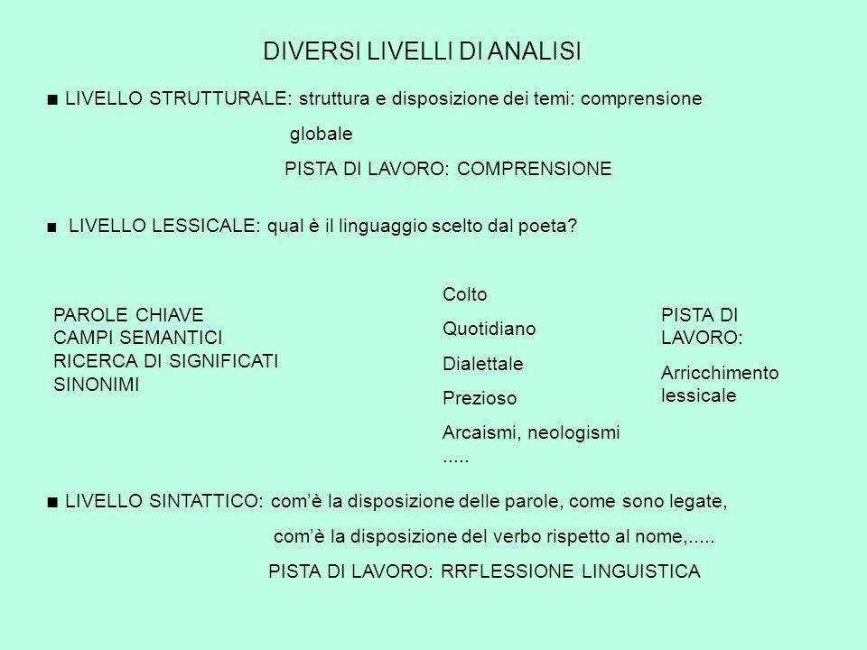 DIVERSI LIVELLI DI ANALISI LIVELLO STRUTTURALE: struttura e disposizione dei temi: comprensione globale PISTA DI LAVORO: COMPRENSIONE LIVELLO LESSICAL