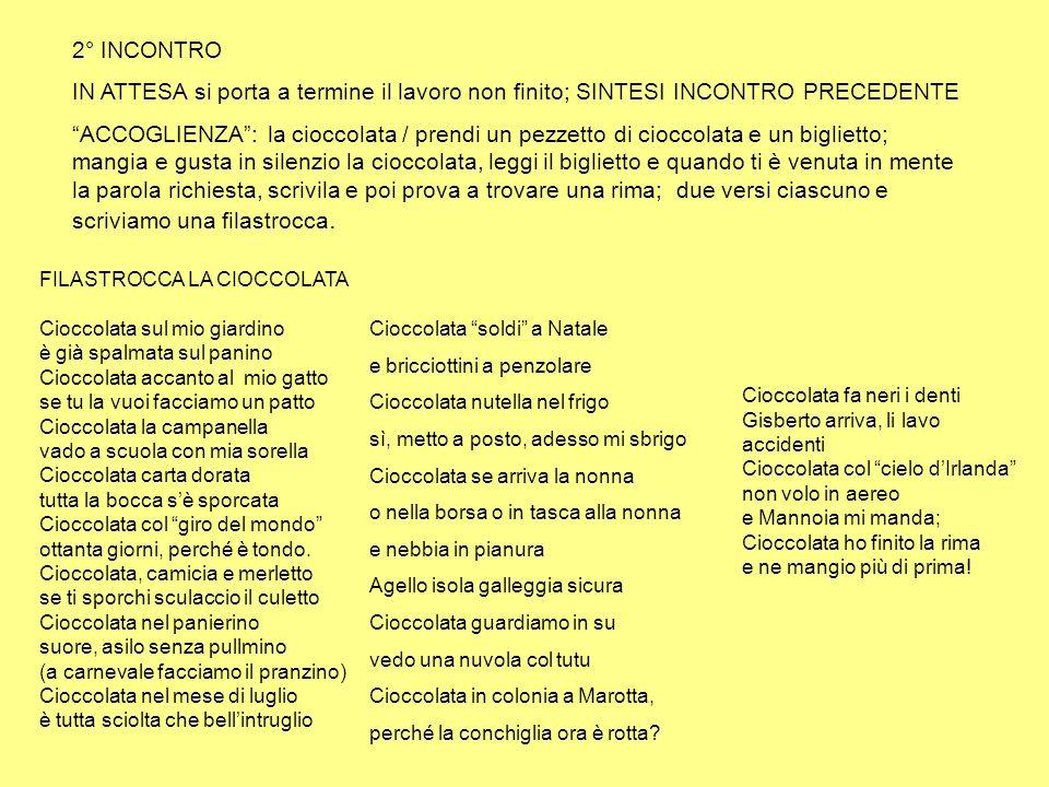 2° INCONTRO IN ATTESA si porta a termine il lavoro non finito; SINTESI INCONTRO PRECEDENTE ACCOGLIENZA: la cioccolata / prendi un pezzetto di cioccola