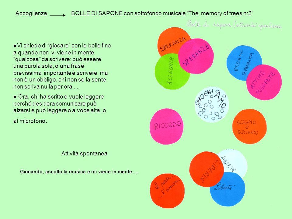 Accoglienza BOLLE DI SAPONE con sottofondo musicale The memory of trees n:2 Vi chiedo di giocare con le bolle fino a quando non vi viene in mente qual