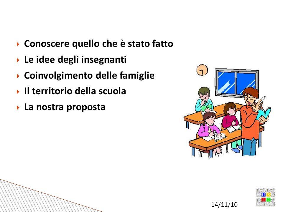 14/11/10 Conoscere quello che è stato fatto Le idee degli insegnanti Coinvolgimento delle famiglie Il territorio della scuola La nostra proposta