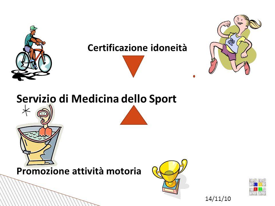 14/11/10 Certificazione idoneità Servizio di Medicina dello Sport Promozione attività motoria