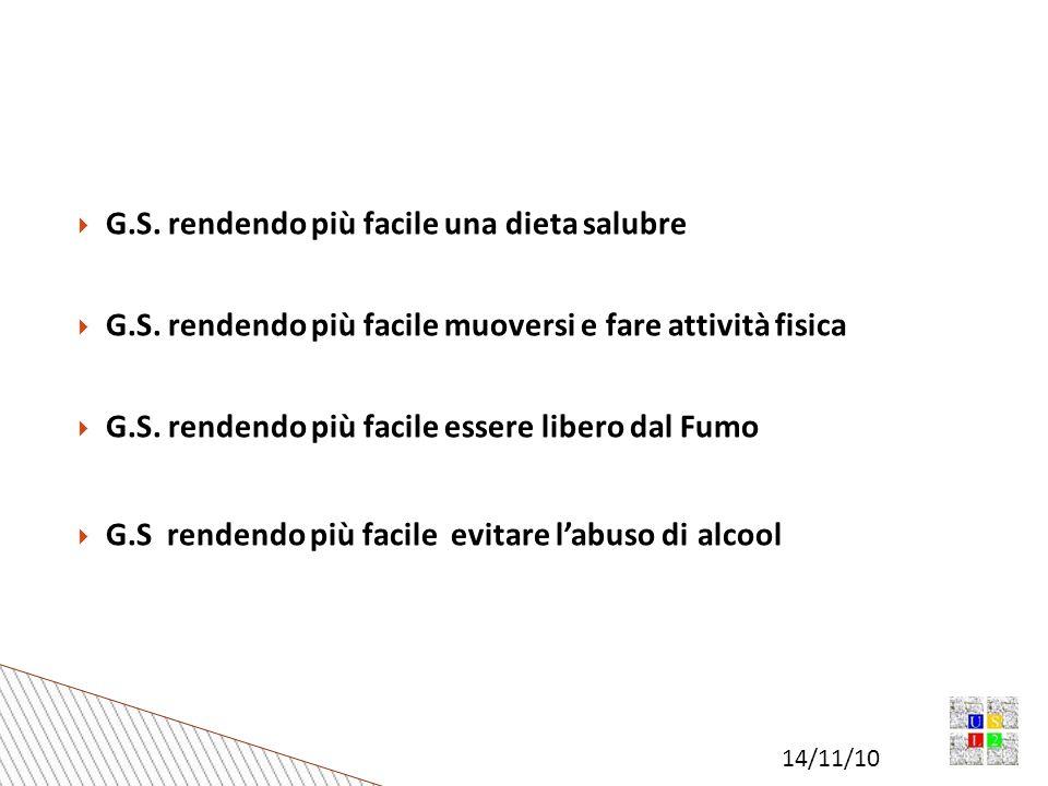 14/11/10 Le previsioni sullandamento delle MCNT Formaz-2009