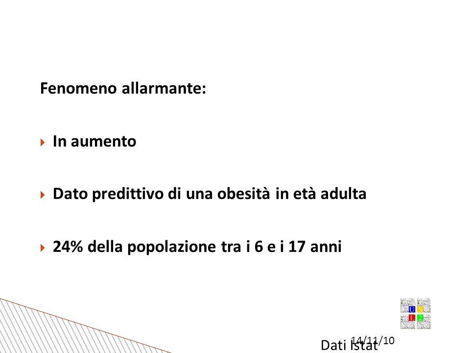 14/11/10 Fenomeno allarmante: In aumento Dato predittivo di una obesità in età adulta 24% della popolazione tra i 6 e i 17 anni Dati Istat
