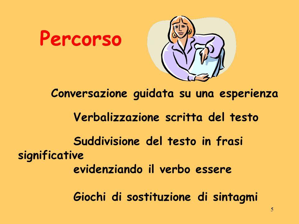5 Conversazione guidata su una esperienza Verbalizzazione scritta del testo Suddivisione del testo in frasi significative evidenziando il verbo essere