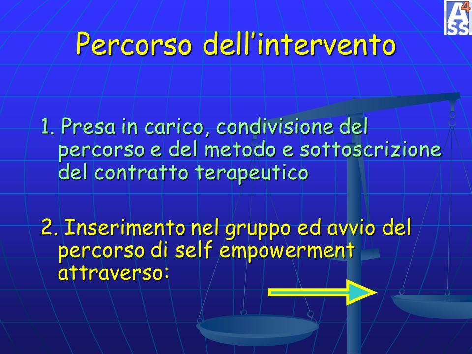Percorso dellintervento 1. Presa in carico, condivisione del percorso e del metodo e sottoscrizione del contratto terapeutico 2. Inserimento nel grupp