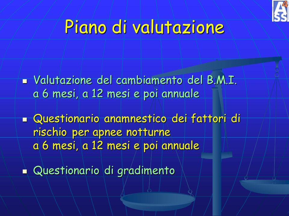 Piano di valutazione Valutazione del cambiamento del B.M.I. a 6 mesi, a 12 mesi e poi annuale Valutazione del cambiamento del B.M.I. a 6 mesi, a 12 me