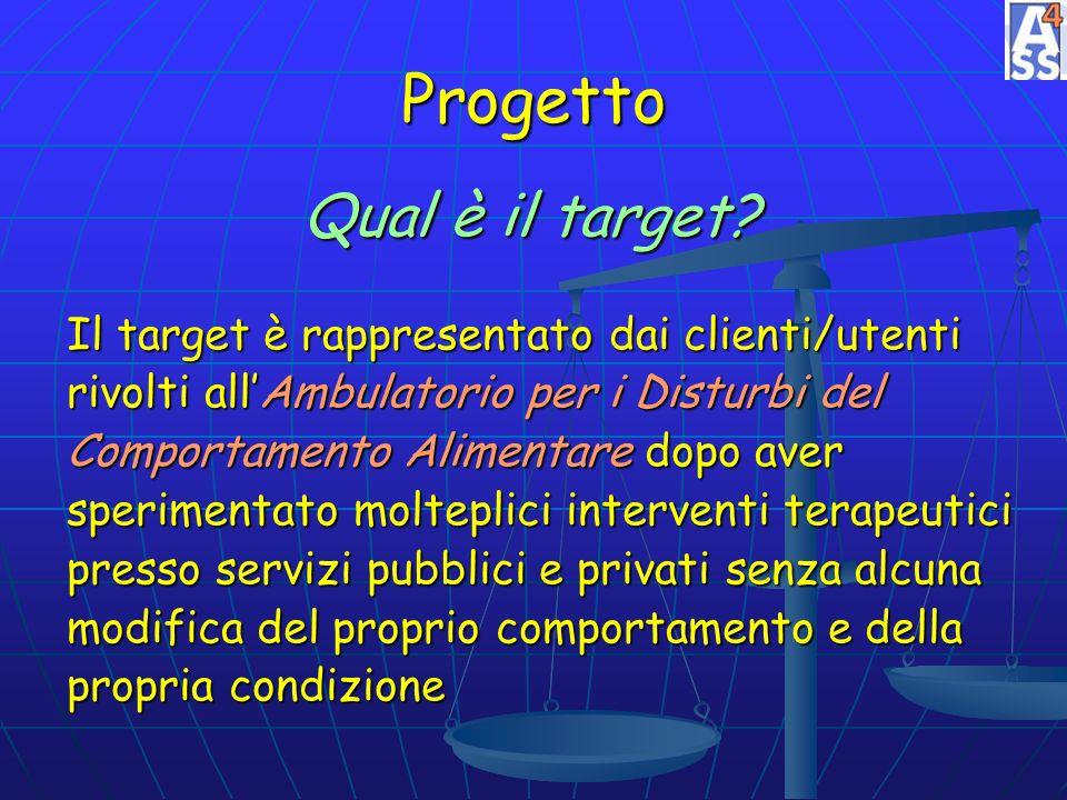 Progetto Il target è rappresentato dai clienti/utenti rivolti allAmbulatorio per i Disturbi del Comportamento Alimentare dopo aver sperimentato moltep
