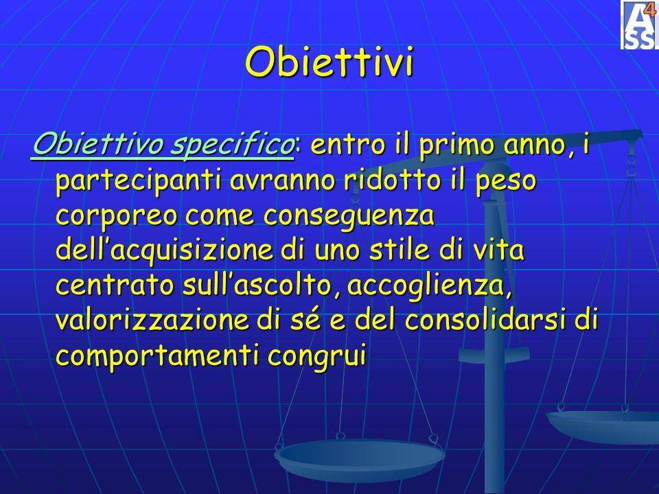 Obiettivi Obiettivo specifico: entro il primo anno, i partecipanti avranno ridotto il peso corporeo come conseguenza dellacquisizione di uno stile di
