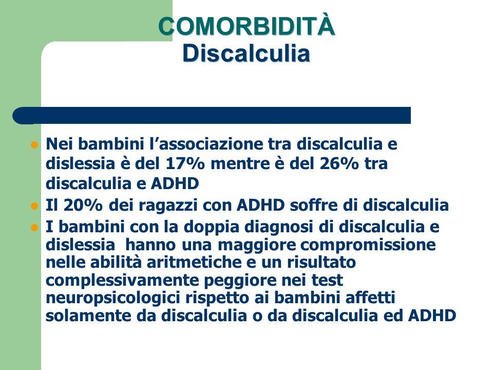 COMORBIDITÀ Discalculia Nei bambini lassociazione tra discalculia e dislessia è del 17% mentre è del 26% tra discalculia e ADHD Il 20% dei ragazzi con
