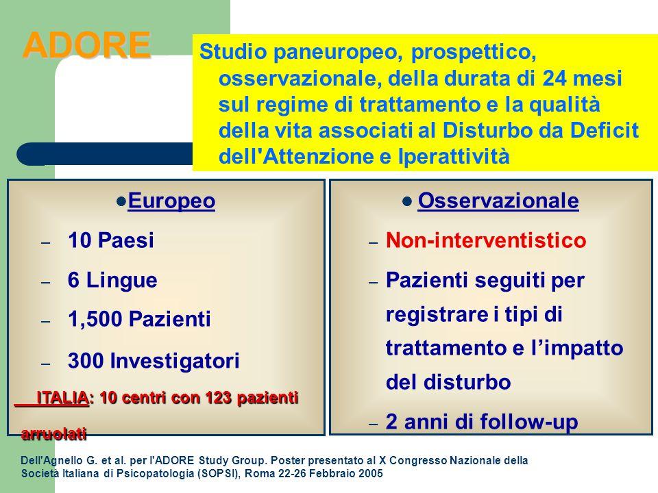 Studio paneuropeo, prospettico, osservazionale, della durata di 24 mesi sul regime di trattamento e la qualità della vita associati al Disturbo da Def