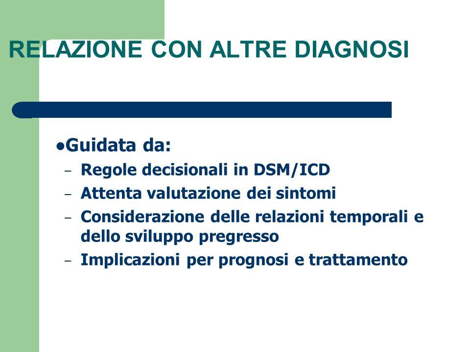 RELAZIONE CON ALTRE DIAGNOSI Guidata da: – Regole decisionali in DSM/ICD – Attenta valutazione dei sintomi – Considerazione delle relazioni temporali