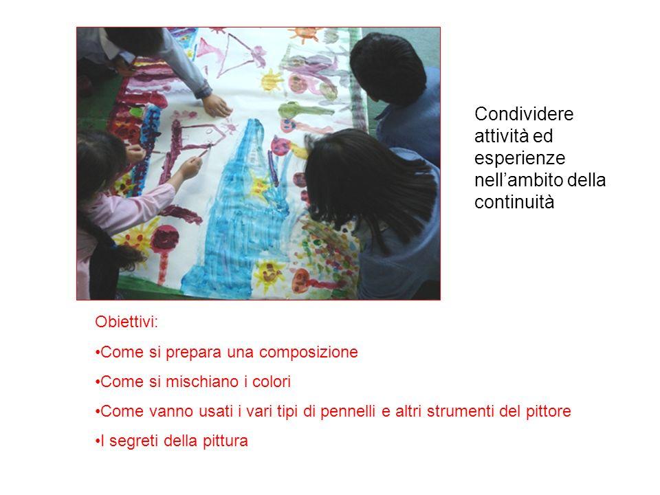 Obiettivi: Come si prepara una composizione Come si mischiano i colori Come vanno usati i vari tipi di pennelli e altri strumenti del pittore I segreti della pittura Condividere attività ed esperienze nellambito della continuità
