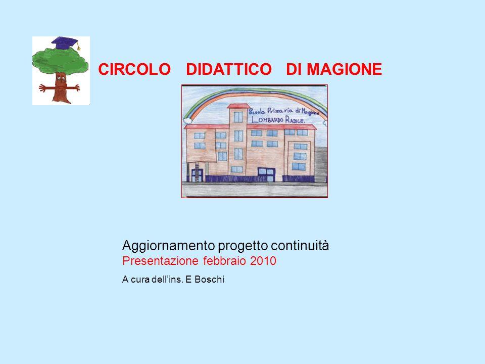 Aggiornamento progetto continuità Presentazione febbraio 2010 A cura dellins. E Boschi CIRCOLO DIDATTICO DI MAGIONE