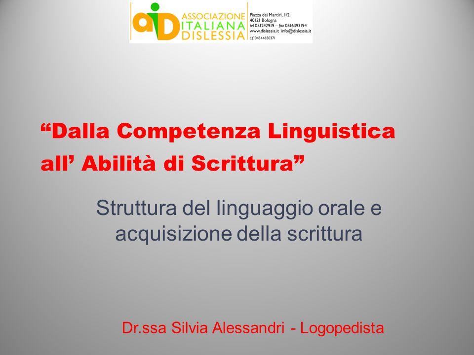 Dalla Competenza Linguistica all Abilità di Scrittura Struttura del linguaggio orale e acquisizione della scrittura Dr.ssa Silvia Alessandri - Logopedista