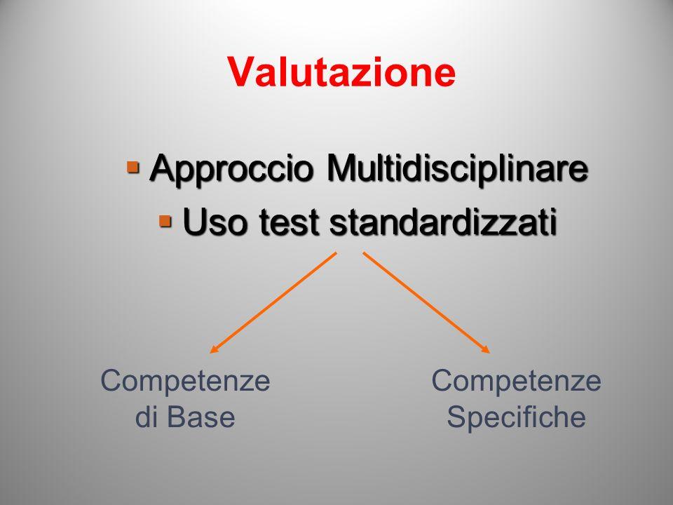 Valutazione Approccio Multidisciplinare Approccio Multidisciplinare Uso test standardizzati Uso test standardizzati Competenze di Base Competenze Specifiche
