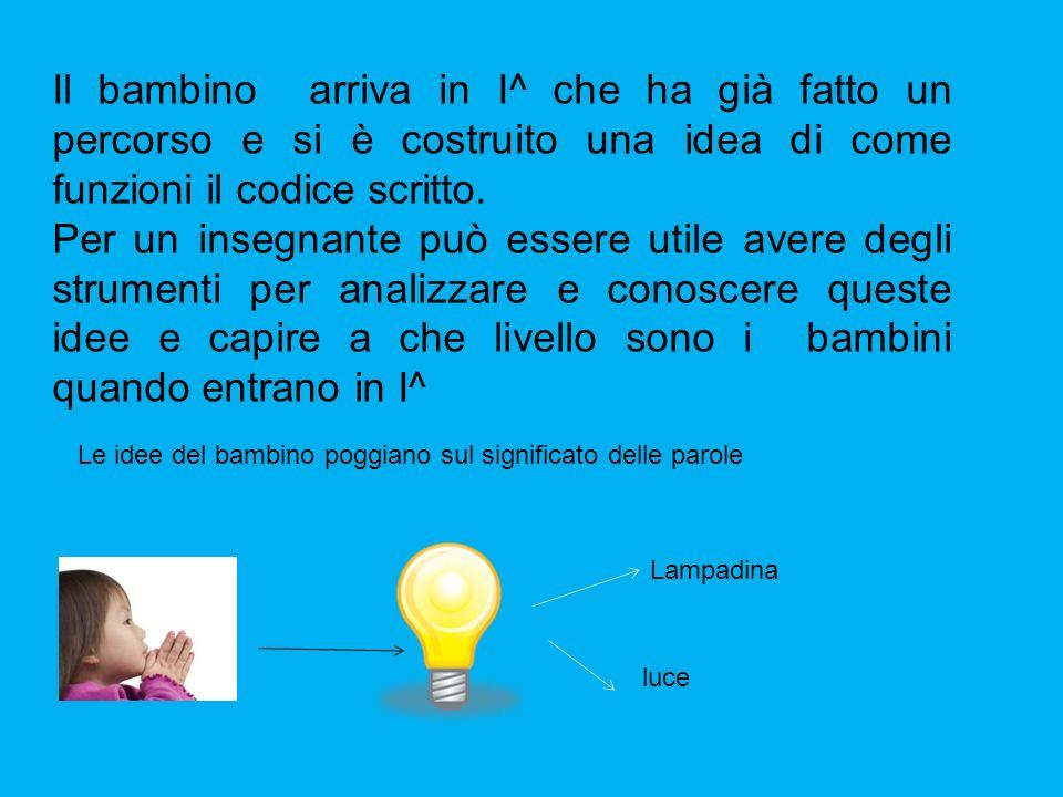 Il bambino arriva in I^ che ha già fatto un percorso e si è costruito una idea di come funzioni il codice scritto. Per un insegnante può essere utile
