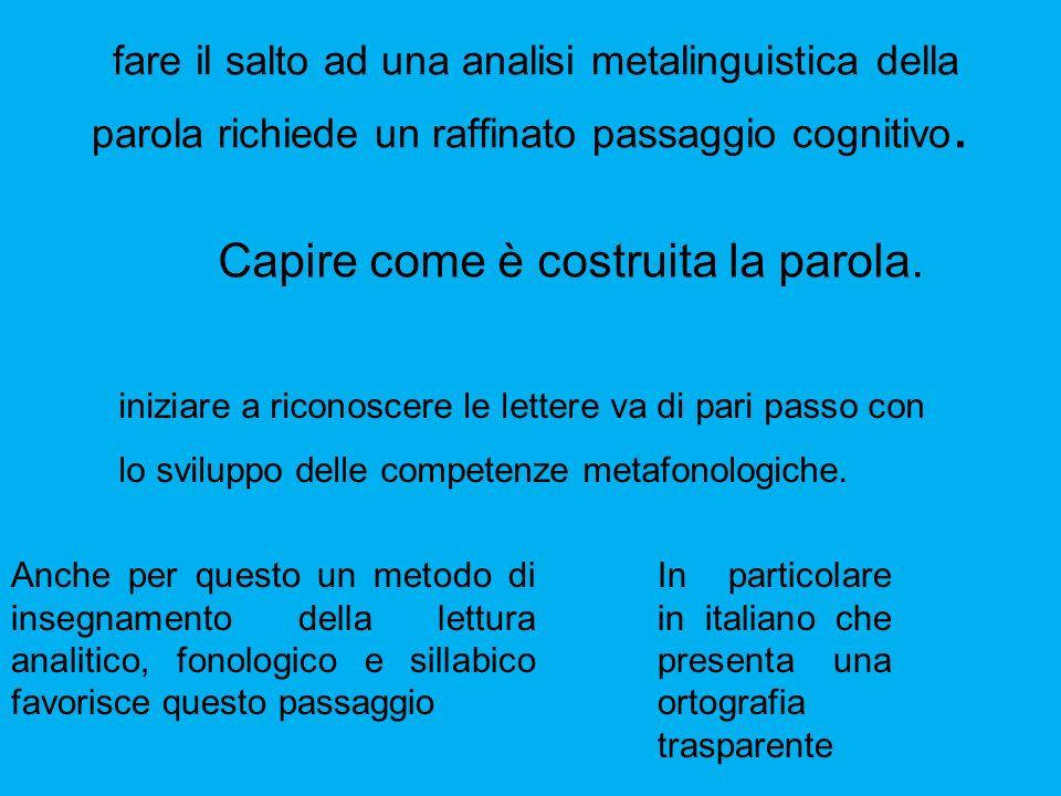 fare il salto ad una analisi metalinguistica della parola richiede un raffinato passaggio cognitivo. iniziare a riconoscere le lettere va di pari pass