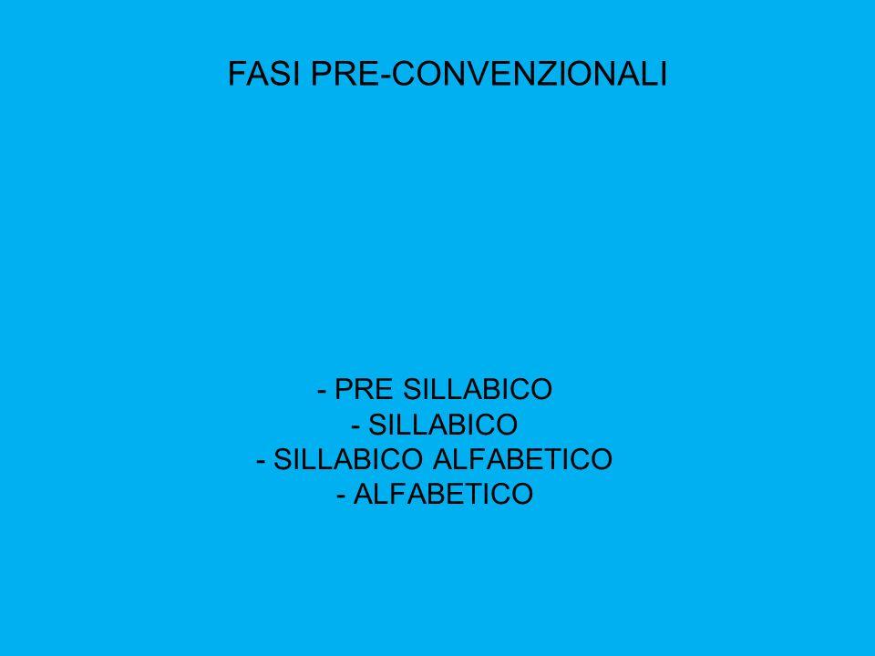 - PRE SILLABICO - SILLABICO - SILLABICO ALFABETICO - ALFABETICO FASI PRE-CONVENZIONALI