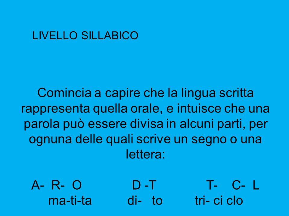 LIVELLO SILLABICO Comincia a capire che la lingua scritta rappresenta quella orale, e intuisce che una parola può essere divisa in alcuni parti, per o