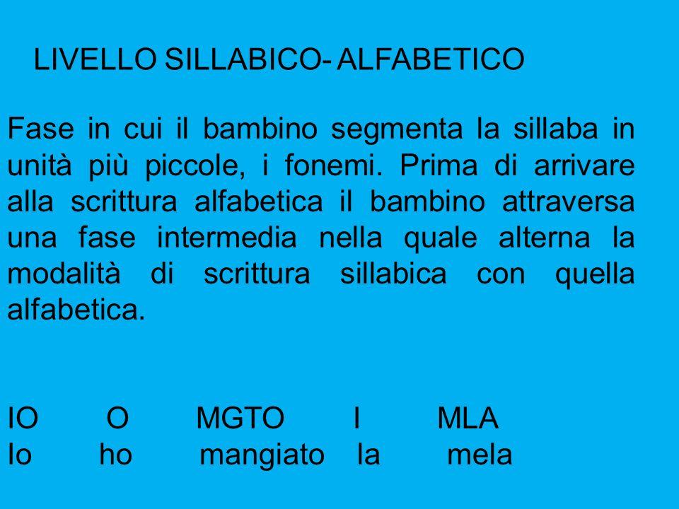 LIVELLO SILLABICO- ALFABETICO Fase in cui il bambino segmenta la sillaba in unità più piccole, i fonemi. Prima di arrivare alla scrittura alfabetica i