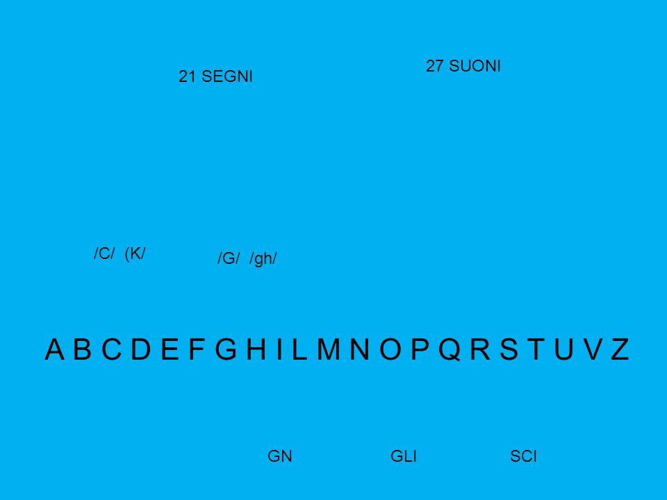 A B C D E F G H I L M N O P Q R S T U V Z /C/ (K/ /G/ /gh/ GNGLISCI 21 SEGNI 27 SUONI