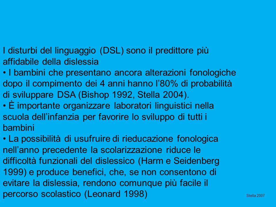 I disturbi del linguaggio (DSL) sono il predittore più affidabile della dislessia I bambini che presentano ancora alterazioni fonologiche dopo il comp
