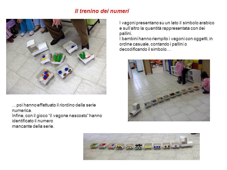 Il trenino dei numeri I vagoni presentano su un lato il simbolo arabico e sullaltro la quantità rappresentata con dei pallini. I bambini hanno riempit