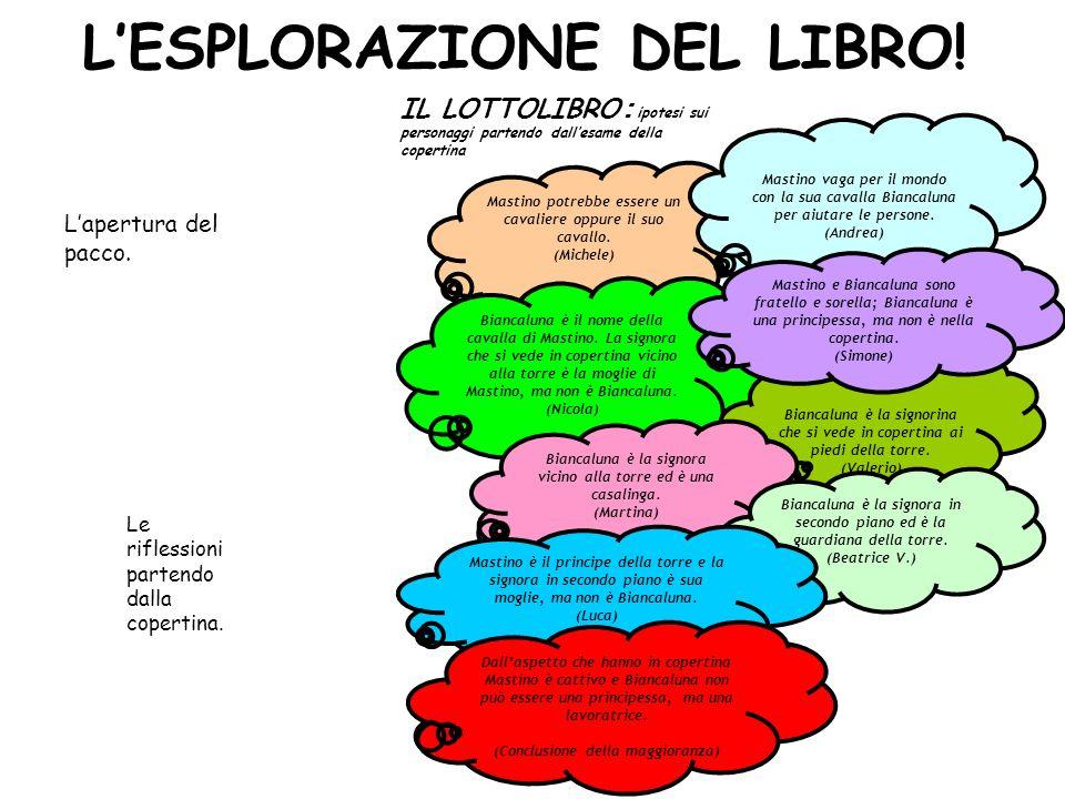 LARRIVO DEL LIBRO Torino, 15 novembre 2008 Carissimi bambini della classe terza di San Feliciano, sono Guido Quarzo, un autore di libri per bambini. H