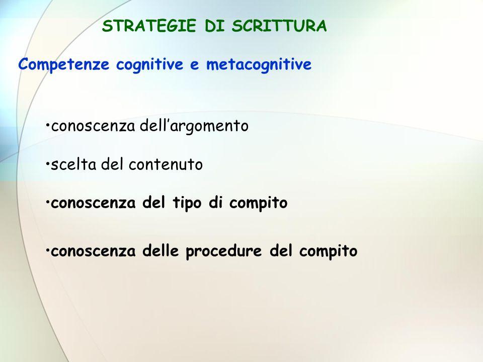 Competenze cognitive e metacognitive STRATEGIE DI SCRITTURA conoscenza dellargomento scelta del contenuto conoscenza del tipo di compito conoscenza delle procedure del compito