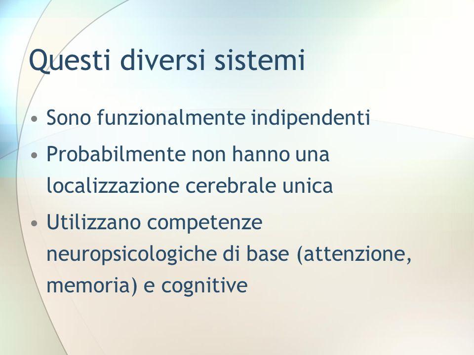 Questi diversi sistemi Sono funzionalmente indipendenti Probabilmente non hanno una localizzazione cerebrale unica Utilizzano competenze neuropsicolog