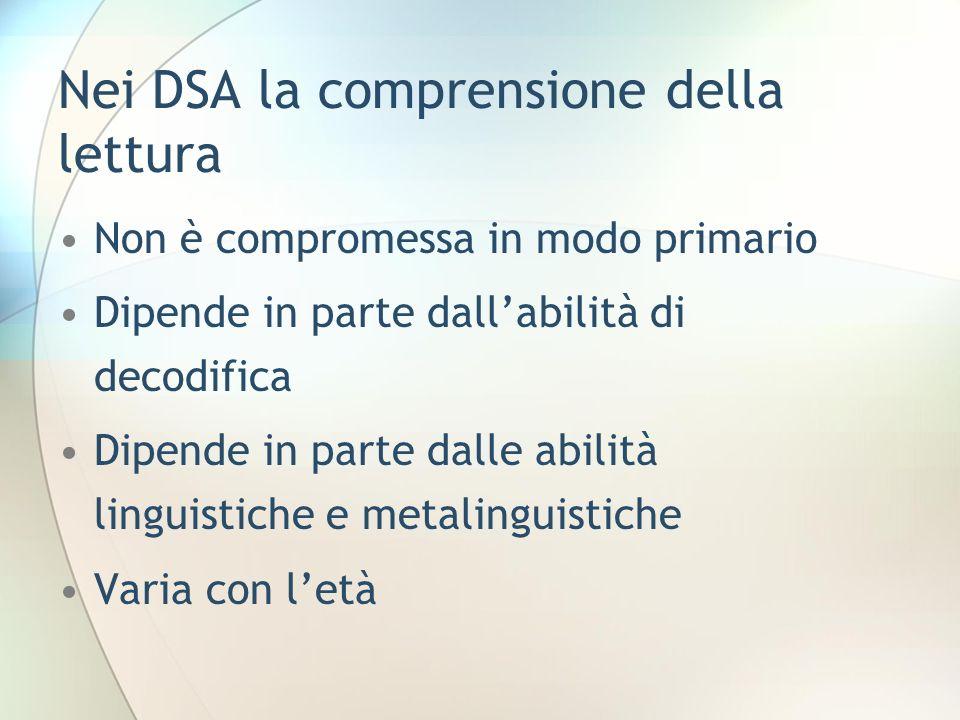 Nei DSA la comprensione della lettura Non è compromessa in modo primario Dipende in parte dallabilità di decodifica Dipende in parte dalle abilità linguistiche e metalinguistiche Varia con letà