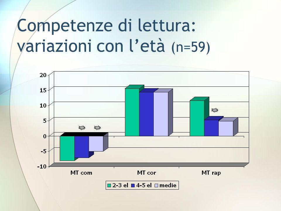Competenze di lettura: variazioni con letà (n=59)