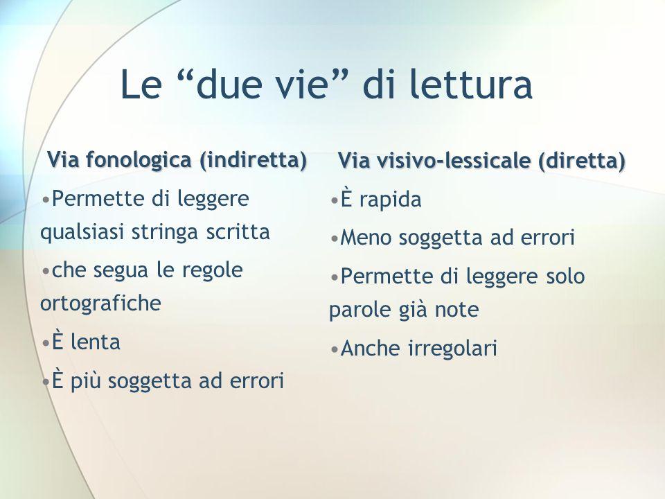 Le due vie di lettura Via fonologica (indiretta) Permette di leggere qualsiasi stringa scritta che segua le regole ortografiche È lenta È più soggetta