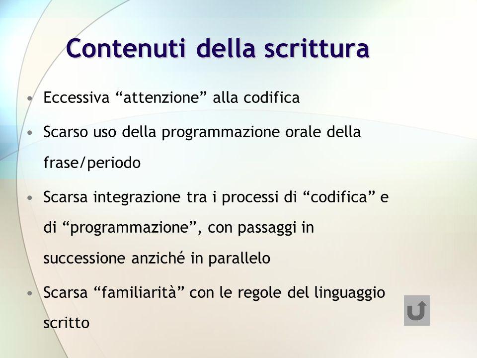 Contenuti della scrittura Eccessiva attenzione alla codifica Scarso uso della programmazione orale della frase/periodo Scarsa integrazione tra i proce