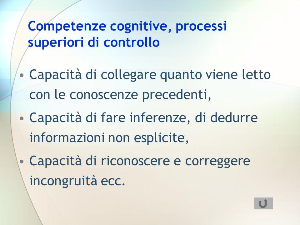 Competenze cognitive, processi superiori di controllo Capacità di collegare quanto viene letto con le conoscenze precedenti, Capacità di fare inferenze, di dedurre informazioni non esplicite, Capacità di riconoscere e correggere incongruità ecc.