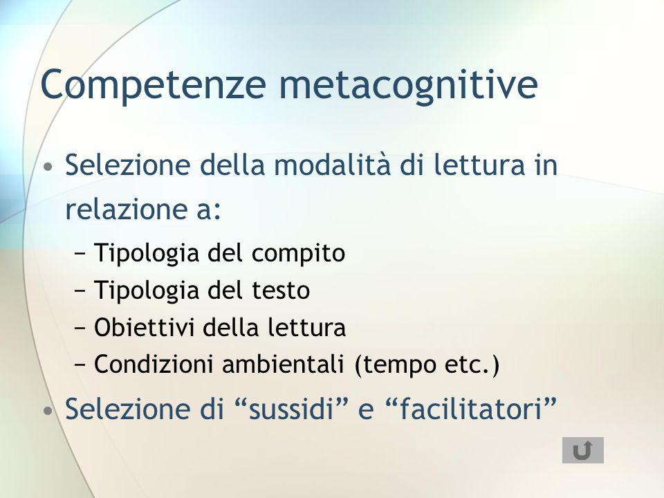 Competenze metacognitive Selezione della modalità di lettura in relazione a: Tipologia del compito Tipologia del testo Obiettivi della lettura Condizi
