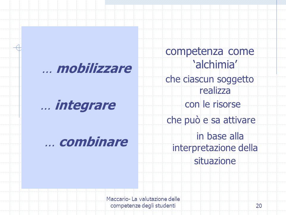 Maccario- La valutazione delle competenze degli studenti20 … mobilizzare … integrare … combinare competenza come alchimia che ciascun soggetto realizz