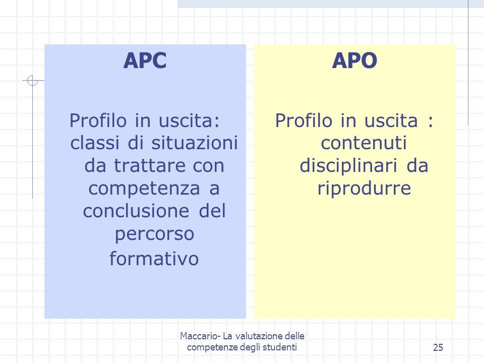 Maccario- La valutazione delle competenze degli studenti25 APC Profilo in uscita: classi di situazioni da trattare con competenza a conclusione del percorso formativo APO Profilo in uscita : contenuti disciplinari da riprodurre