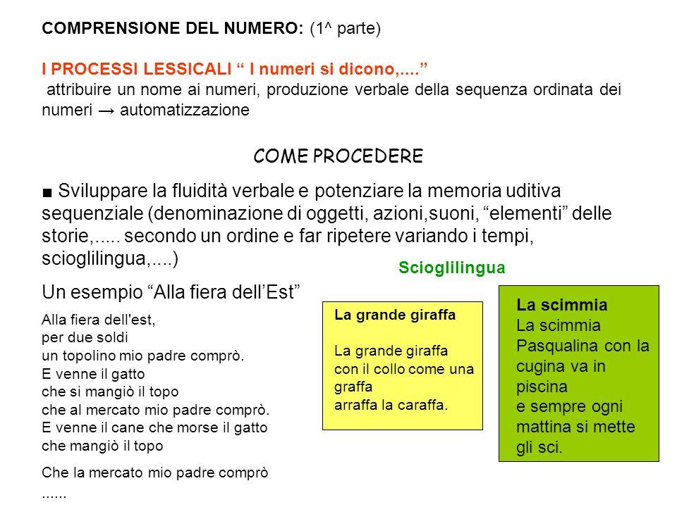 COME PROCEDERE Sviluppare la fluidità verbale e potenziare la memoria uditiva sequenziale (denominazione di oggetti, azioni,suoni, elementi delle stor