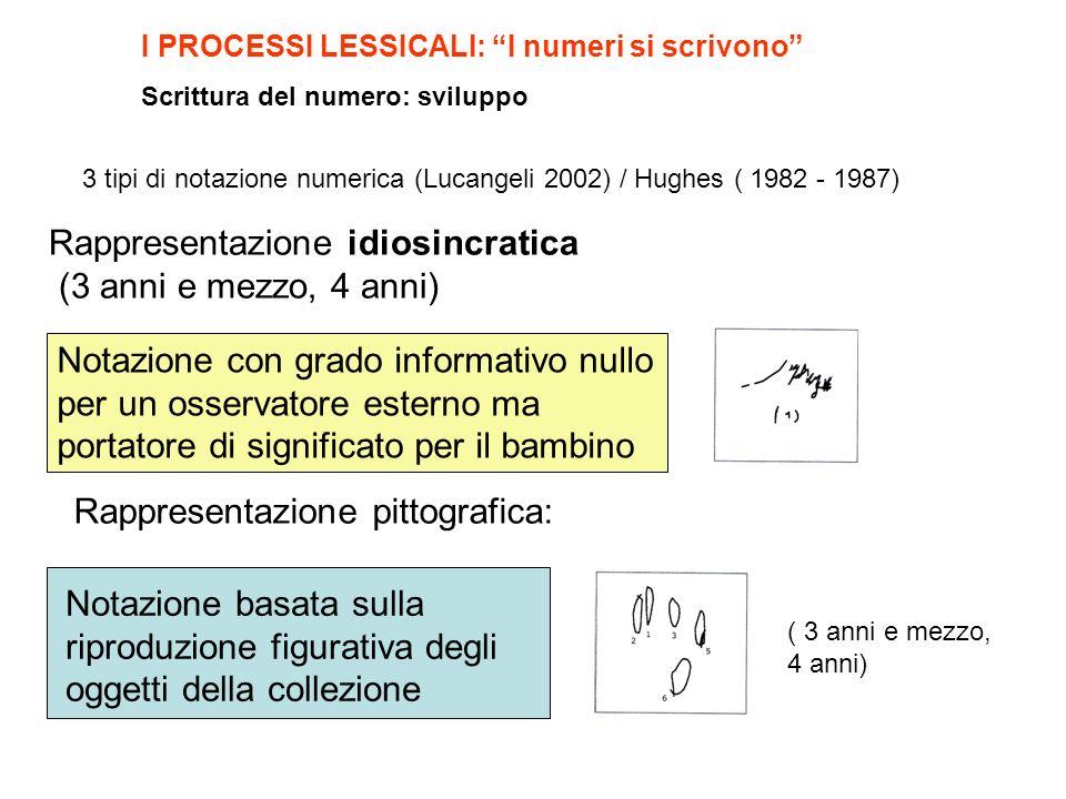 I PROCESSI LESSICALI: I numeri si scrivono Scrittura del numero: sviluppo 3 tipi di notazione numerica (Lucangeli 2002) / Hughes ( 1982 - 1987) Notazi